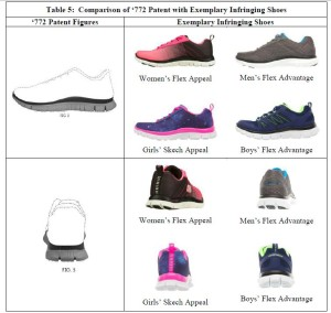 Nike vs. Skechers: What's At Stake in the Brands' Patent
